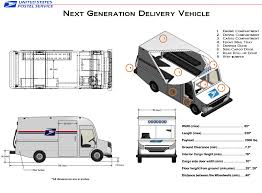 postal vehicles here u0027s what the usps is looking for in its next mail truck u2013 postalmag