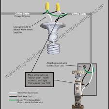 inspiring simple electrical wiring diagrams basic light switch