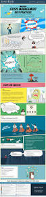 business continuity plan template for small business best 10 business continuity planning ideas on pinterest risk don t be another example of what not to do implement an effective crisis response plan to minimize the impact on business continuity reputation