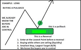 sidewaysmarkets day trading strategies why do we buy pullback