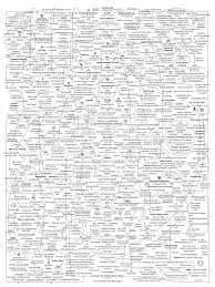 Corruption Map Q Anon U0027s Map Of Globally Organized Corruption Networks And Other