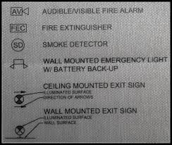 fire extinguisher symbol floor plan the ncidq diaries exit signs useful facts