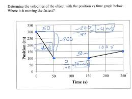 finding velocity from a position vs time graphs part 2 youtube