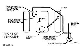 1998 blazer engine diagram 1998 wiring diagrams instruction