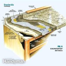 can you replace countertops without replacing cabinets how to replace countertops how to install granite kitchen tile