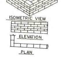 types of bricks online civil engineering