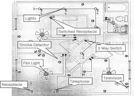electrical wiring diagrams residential chapter 18 wiring