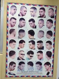 the barber hairstyle guide fade haircut