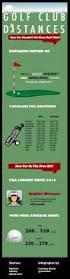 Wildfire Golf Club Canada by Golf Clubs Infographic Golf Club Distances How Far Should You