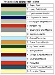 1966 mustang interior paint codes home painting