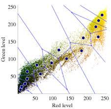 color quantization wikipedia