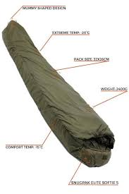 Comfort Rating Sleeping Bag Gear Review Top 5 Winter Sleeping Bags Simply Hike Uk
