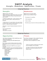 what to write in strengths and weakness in resume performing a swot analysis on your massage business