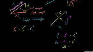 intro to the pythagorean theorem 2 video khan academy