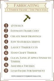 bedroom kitchen design houzz glassdoor houzz wiki kitchen design 14 best interiors images on pinterest timber frames beams and