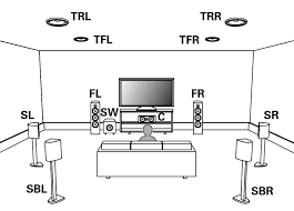 Bookshelf Speaker Placement Faq Diy Speaker Kits Dolby Atmos Placement Tips And Wi Fi Help
