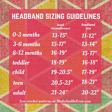 Thanksgiving Hats For Babies Free Crochet Headband Pattern Baby Sizes