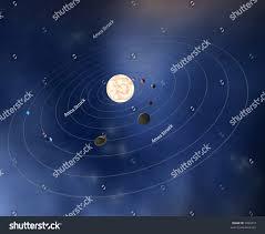 the solar system diagram lefuro com