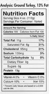 nutrition facts labeling eatturkey