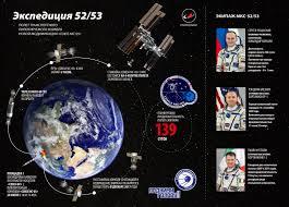 live soyuz fg soyuz ms 05 launch and docking july 28 2017