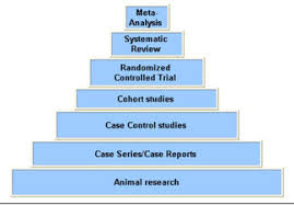 Guide to conducting a systematic or evidence based literature review Annals of Cardiothoracic Surgery