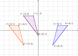 triangle transformations activity geogebrabook