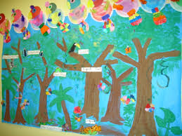 rainforest mural with labels kids could create animals and