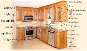 kitchen furniture names names of kitchen cabinets trekkerboy