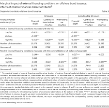 domestic financial markets and offshore bond financing