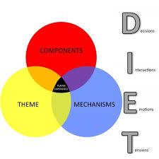 game design theory btj2 chara games