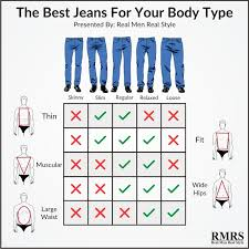 Best Comfortable Jeans For Women How To Buy The Perfect Pair Of Jeans 5 Common Denim Styles And