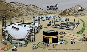 hajj steps what things should avoid during hajj umrah all about hajj umrah