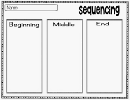 beginning middle and end worksheet free worksheets library