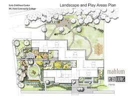 playscapes blog learning landscapes professional playscape