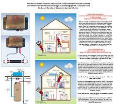 little plumber water softener for 1 4 bedroom house