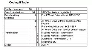 audi maintenance costs how much would an automatic to manual transmission cost