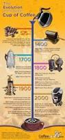 best 25 history of coffee ideas on pinterest history of tea