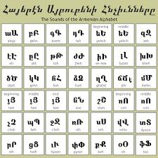 armenian alphabet coloring pages picture armenian language pinterest armenian language and language