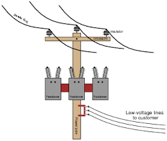 delta and wye 3 phase circuits ac electric circuits worksheets