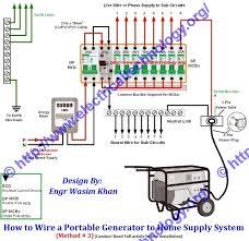 generator 3 phase plug wiring diagram generator wiring diagrams