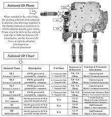 e4od transmission solenoid pack diagram get free image