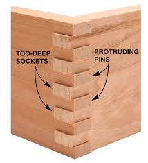 Different Wood Joints And Their Uses by Tablesaw Box Joints Popular Woodworking Magazine