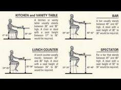 Standard Kitchen Table Height by Body Measurements Ergonomics For Table And Chair Dining Table