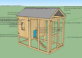 Small Backyard Chicken Coop Plans Free by Free Chicken Coop Plans And Great Instructions Gardens