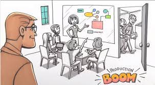 doodle presentations dodoodle doodle presentations