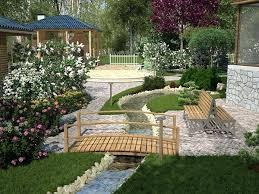 Pool Landscaping Ideas On A Budget Backyard Landscape Ideas U2013 Mobiledave Me