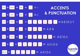 accent key codes baiseautun com