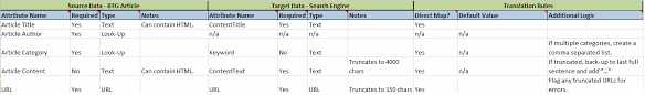 Data Mapping Excel Template What Is Data Mapping