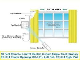 Erod Curtain Motorized Curtain Ebay