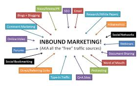 this inexpensive marketing plan can lead to more traffic more